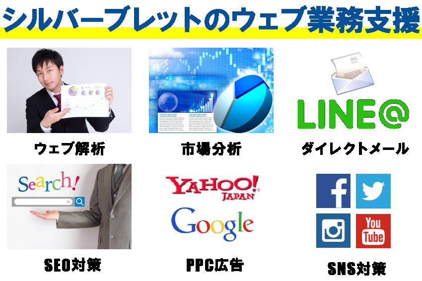 ウェブ支援業務の紹介
